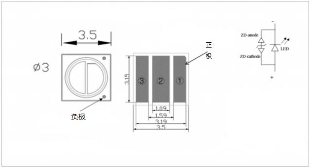 深紫外LED_深紫外LED價格_深紫外LED規格書_深紫外LED廠家